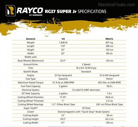 2019 Rayco RG37